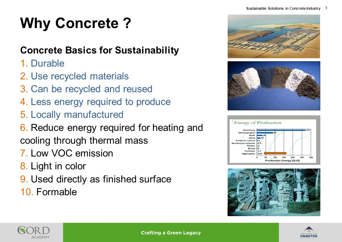 Why Concrete Concrete Basics for Sustainability 1. Durable