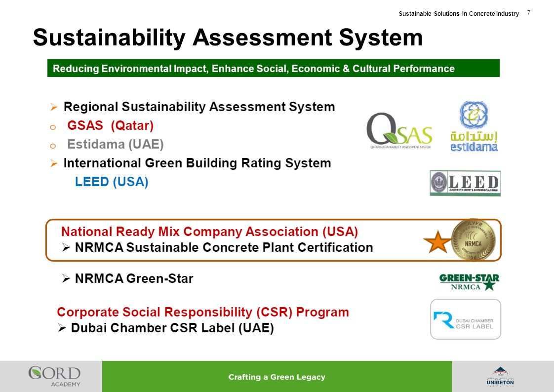 Sustainability Assessment System