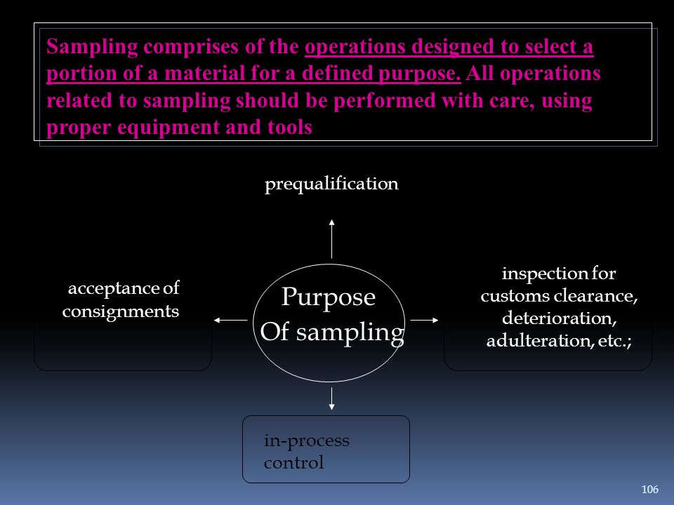 Sampling comprises of the operations designed to select a portion of a material for a defined purpose. All operations related to sampling should be performed with care, using proper equipment and tools