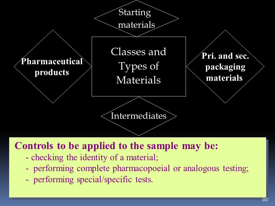 Controls to be applied to the sample may be: