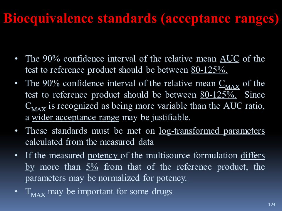 Bioequivalence standards (acceptance ranges)