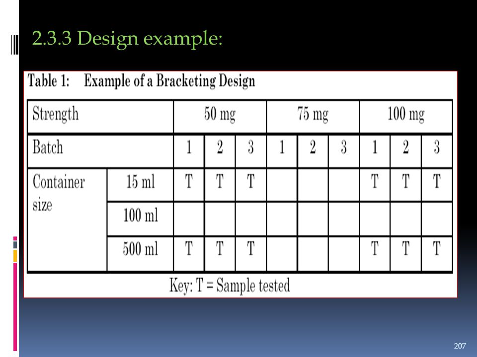 2.3.3 Design example: