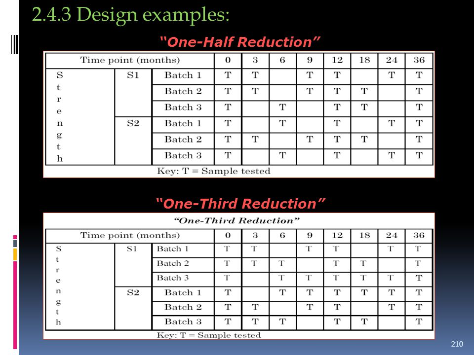 2.4.3 Design examples: One-Half Reduction One-Third Reduction