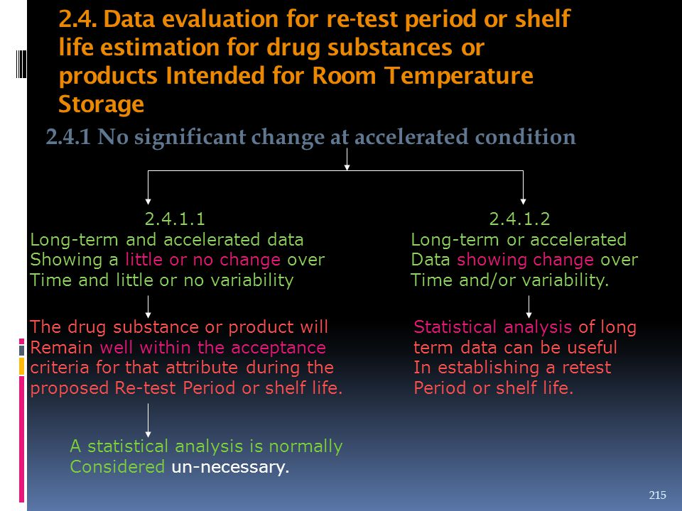 2.4. Data evaluation for re-test period or shelf life estimation for drug substances or products Intended for Room Temperature Storage
