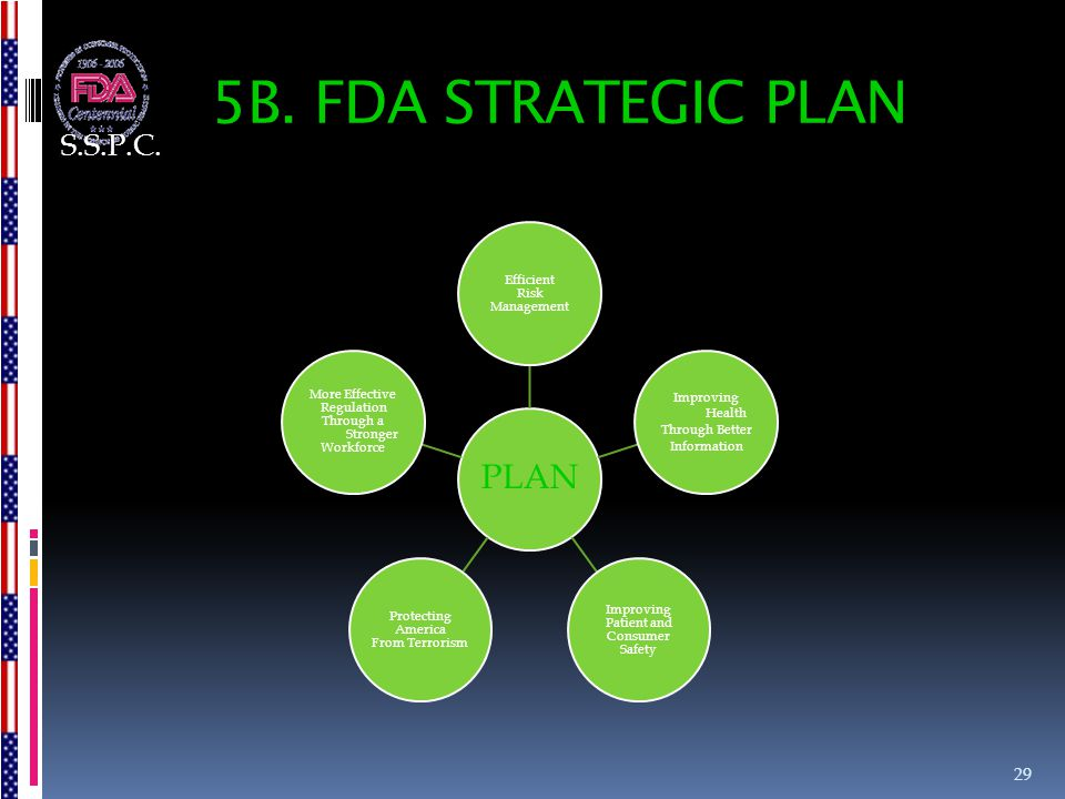 5B. FDA STRATEGIC PLAN S.S.P.C. PLAN Management Efficient Risk
