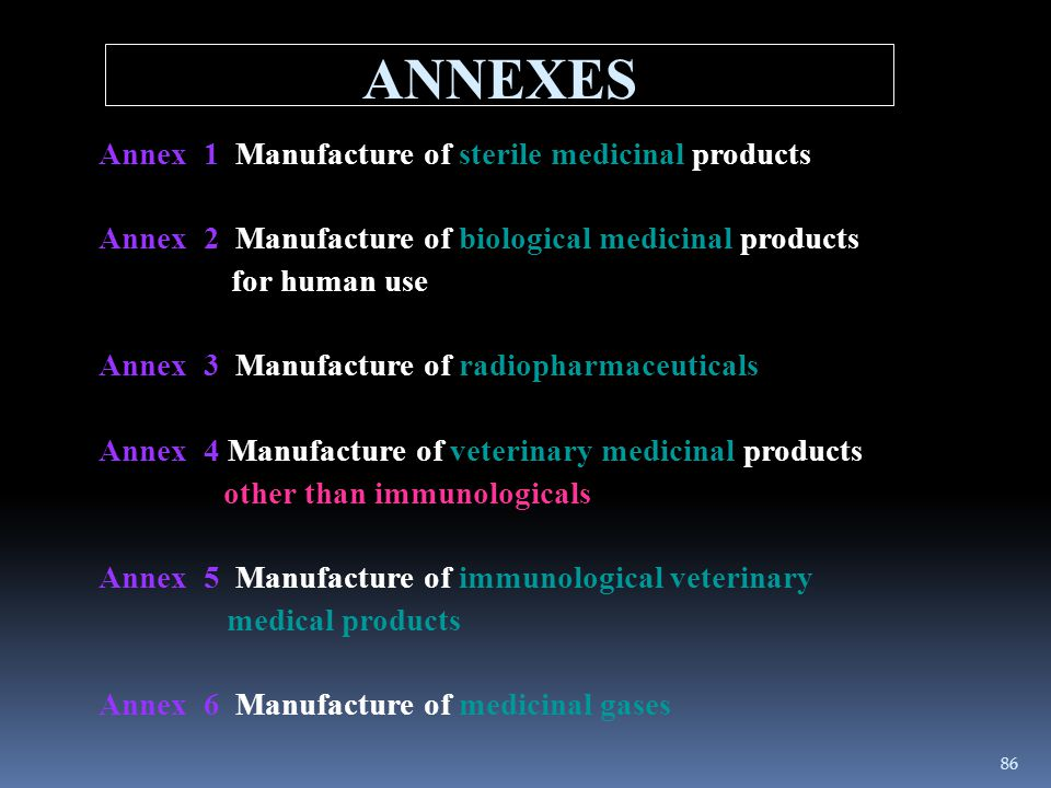 ANNEXES Annex 1 Manufacture of sterile medicinal products
