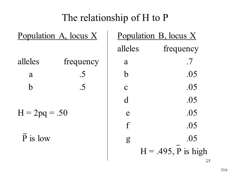 The relationship of H to P