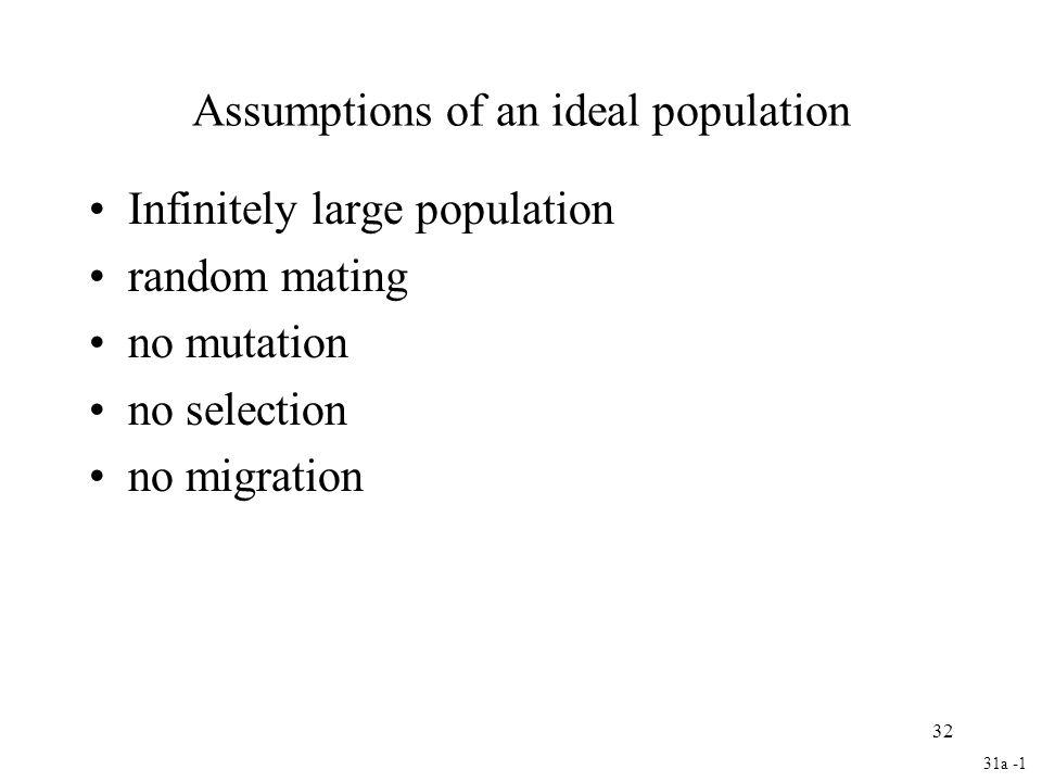 Assumptions of an ideal population