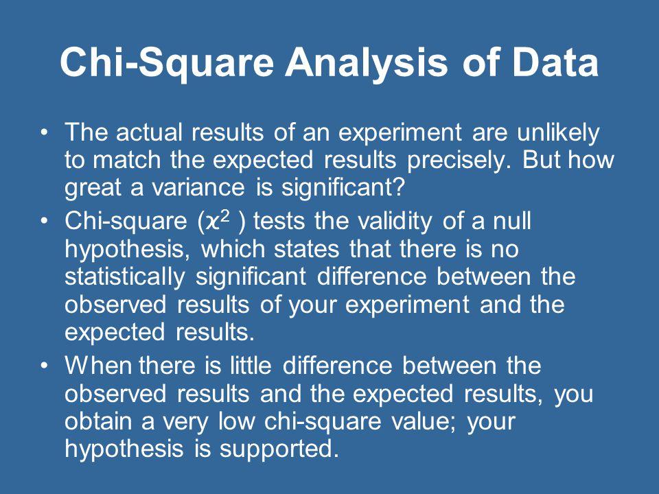 Chi-Square Analysis of Data