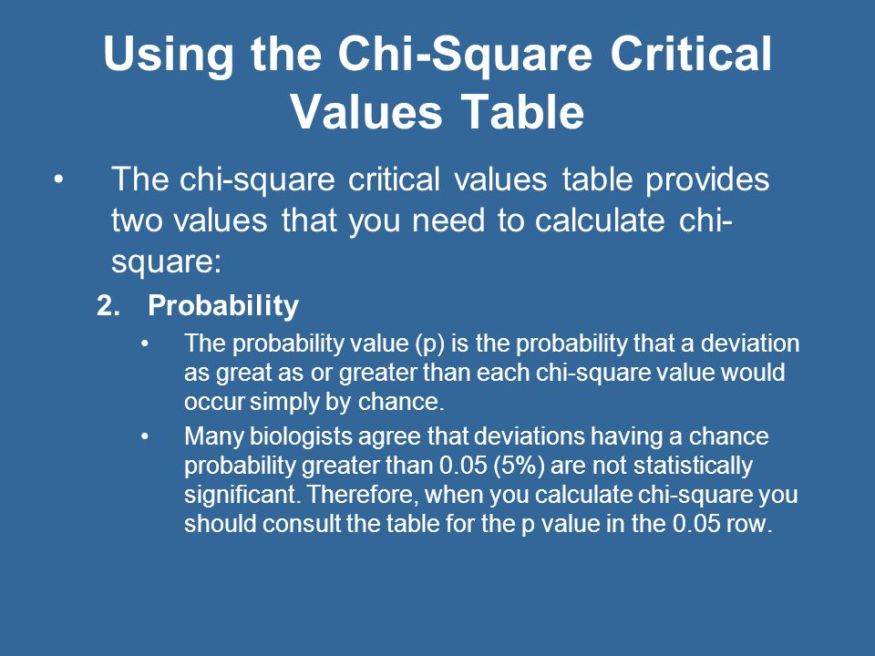 Using the Chi-Square Critical Values Table