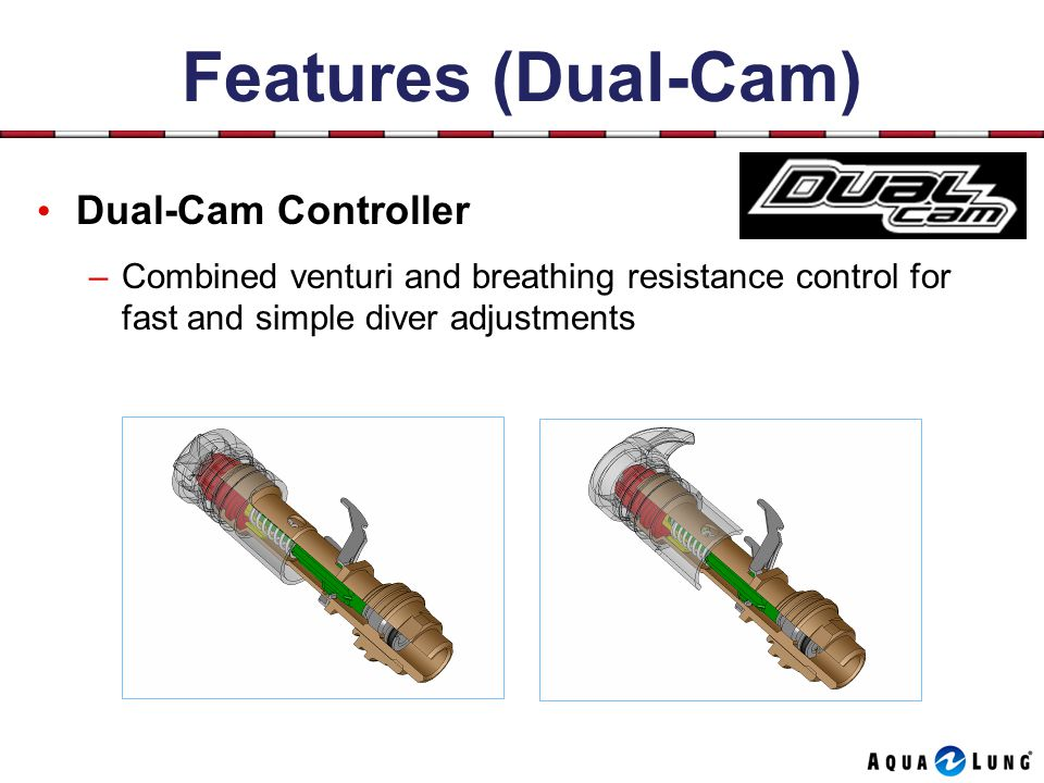 Features (Dual-Cam) Dual-Cam Controller