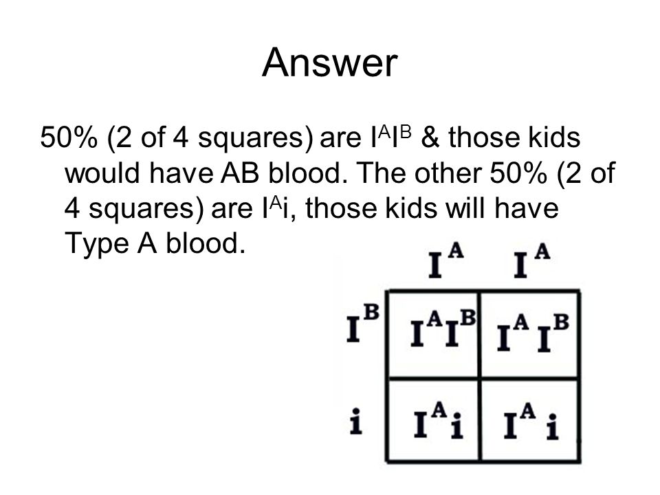 Answer 50% (2 of 4 squares) are IAIB & those kids would have AB blood.