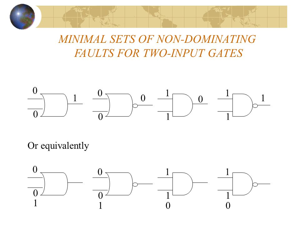 MINIMAL SETS OF NON-DOMINATING FAULTS FOR TWO-INPUT GATES