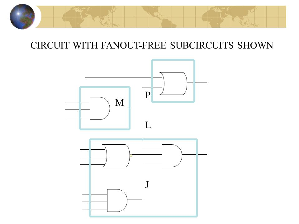 CIRCUIT WITH FANOUT-FREE SUBCIRCUITS SHOWN
