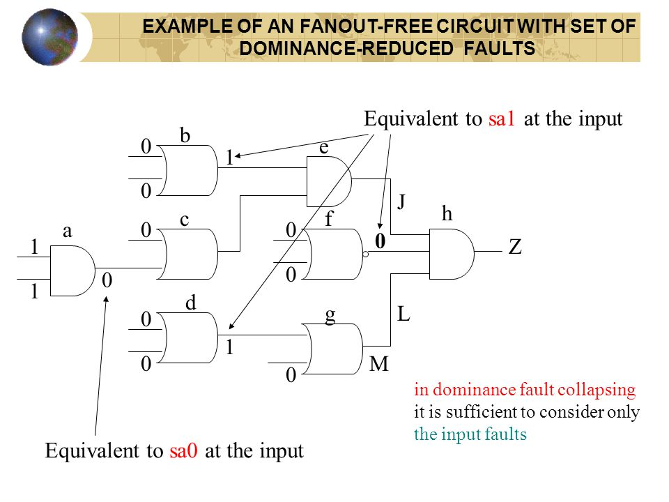 EXAMPLE OF AN FANOUT-FREE CIRCUIT WITH SET OF DOMINANCE-REDUCED FAULTS