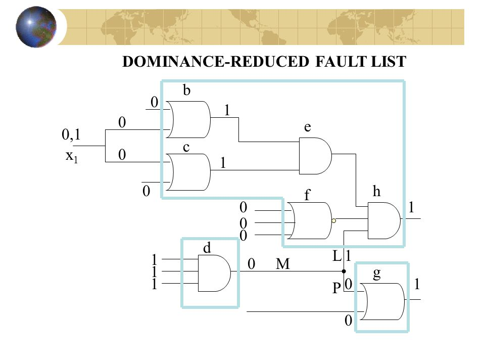 DOMINANCE-REDUCED FAULT LIST