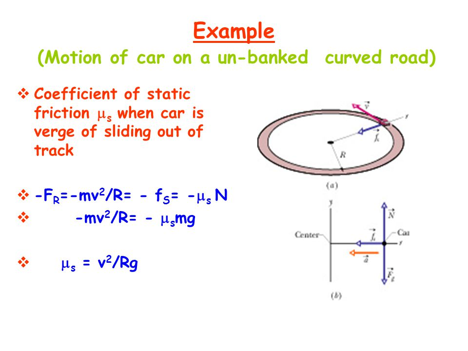 Example (Motion of car on a un-banked curved road)