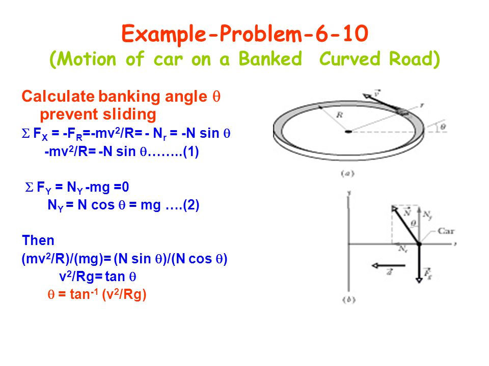 Example-Problem-6-10 (Motion of car on a Banked Curved Road)