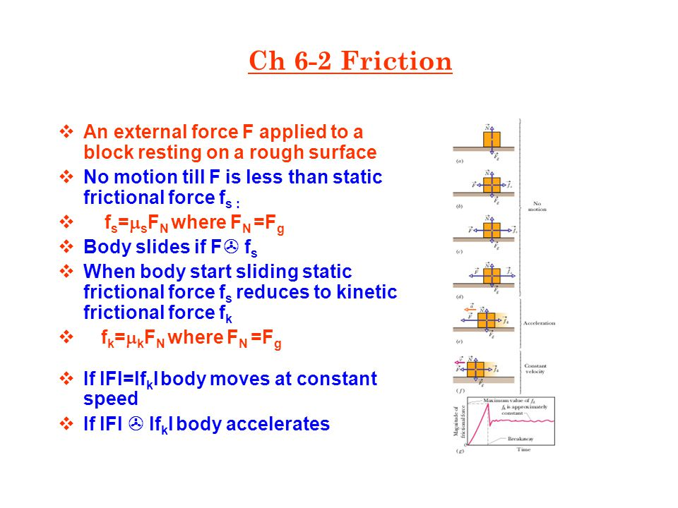 Ch 6-2 Friction An external force F applied to a block resting on a rough surface. No motion till F is less than static frictional force fs :