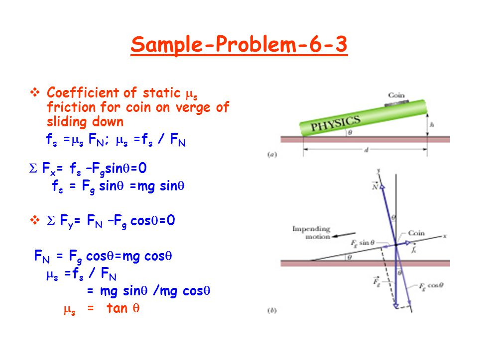 Sample-Problem-6-3 Coefficient of static s friction for coin on verge of sliding down. fs =s FN; s =fs / FN.