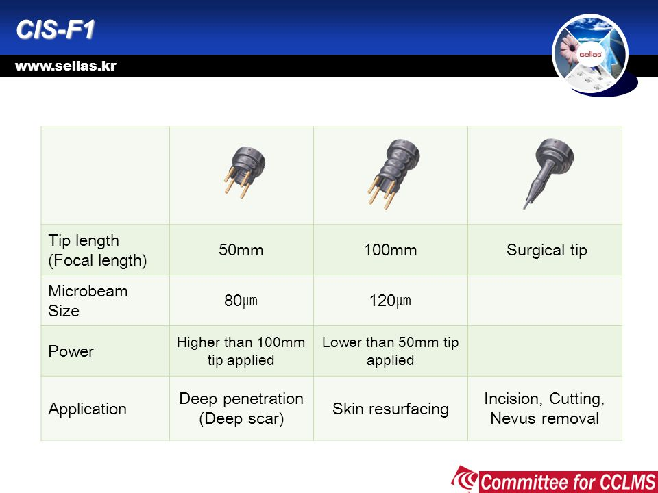 CIS-F1 Tip length (Focal length) 50mm 100mm Surgical tip Microbeam