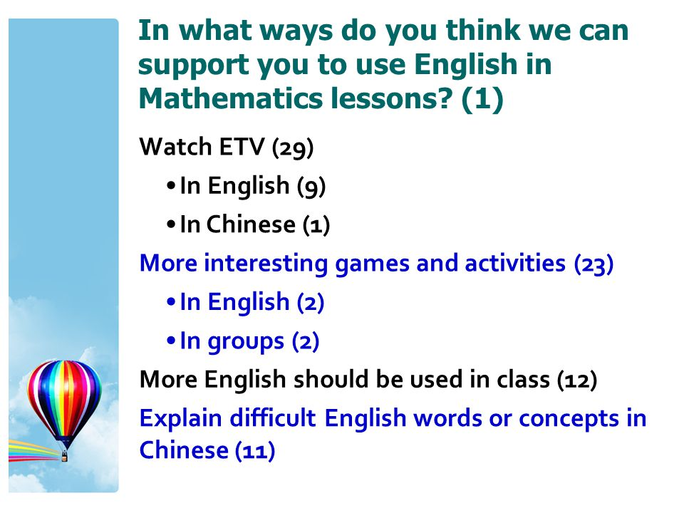 In what ways do you think we can support you to use English in Mathematics lessons (1)