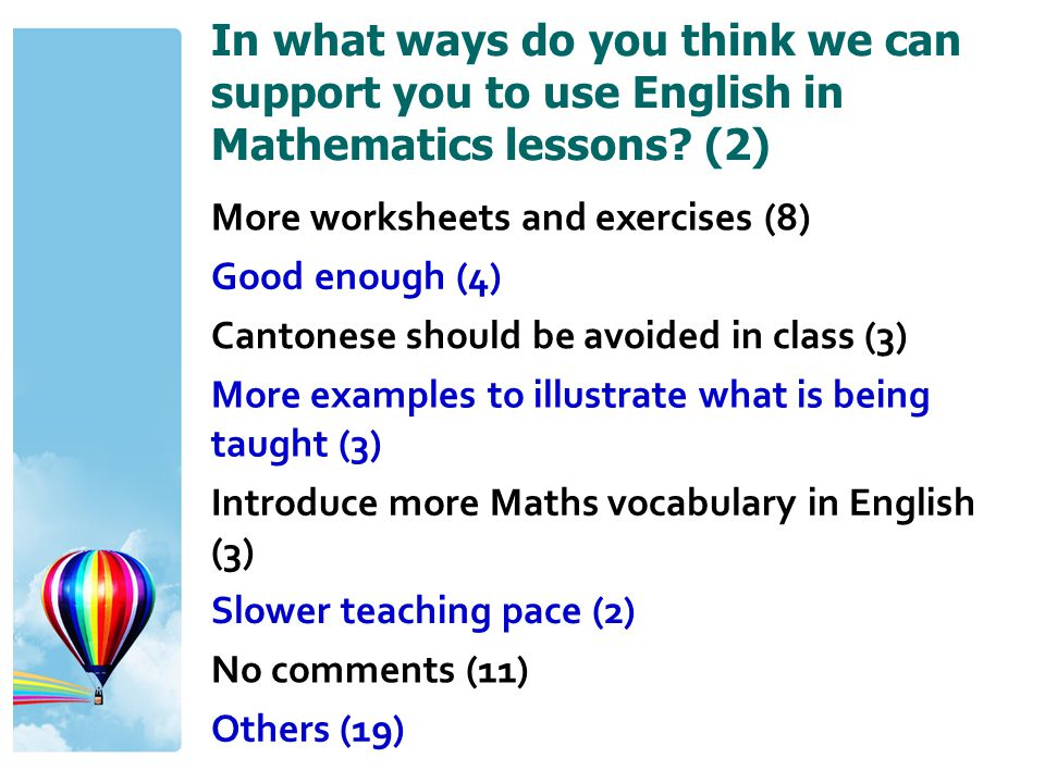 In what ways do you think we can support you to use English in Mathematics lessons (2)