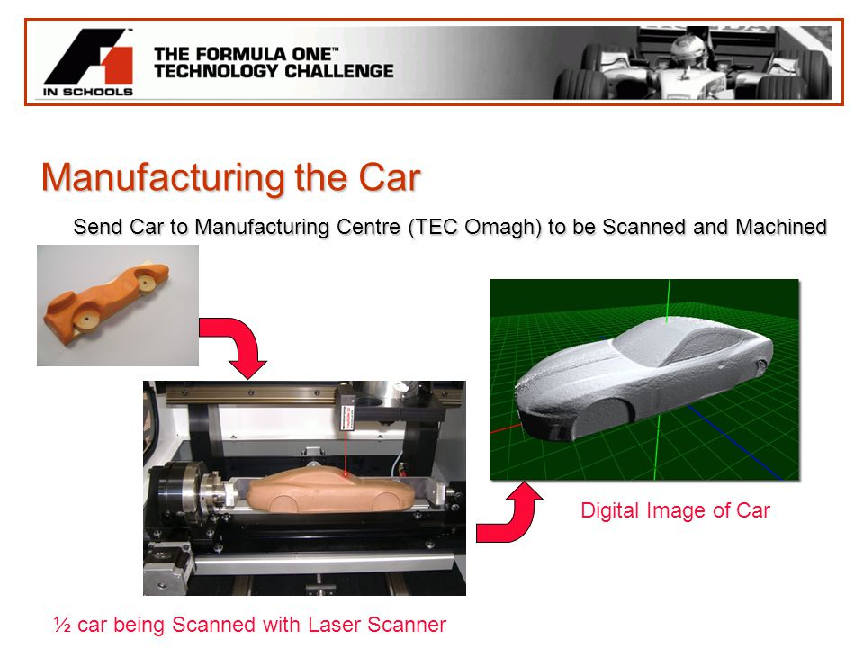 Manufacturing the Car Send Car to Manufacturing Centre (TEC Omagh) to be Scanned and Machined. Digital Image of Car.