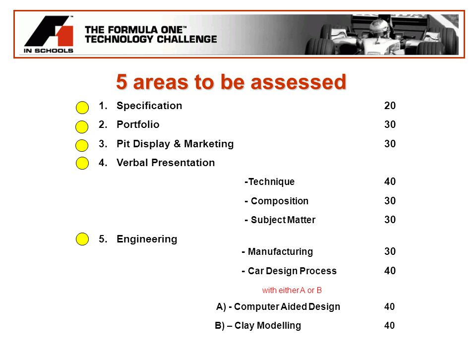 5 areas to be assessed Specification 20 Portfolio 30