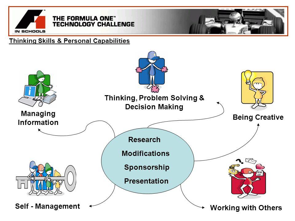 Thinking, Problem Solving & Decision Making
