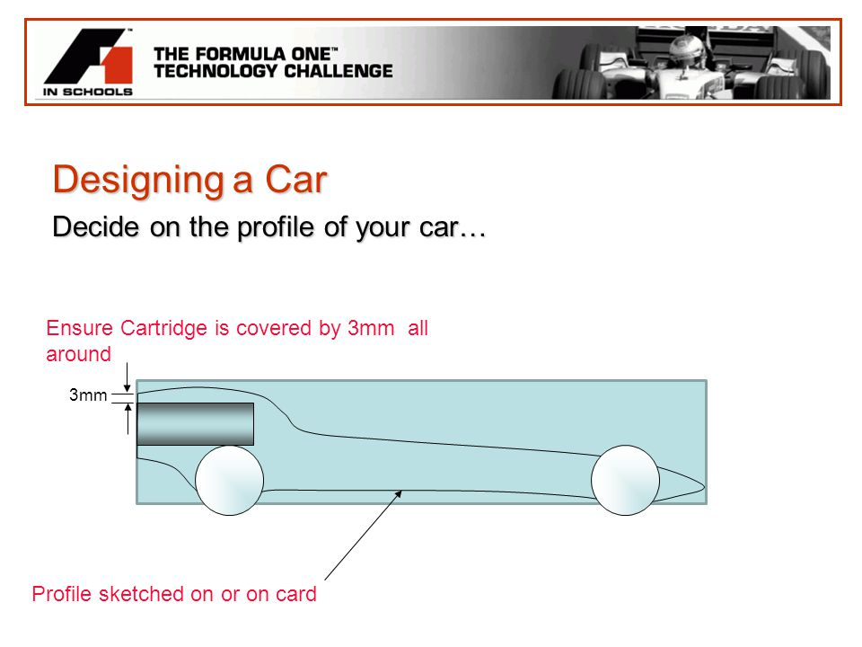 Designing a Car Decide on the profile of your car…