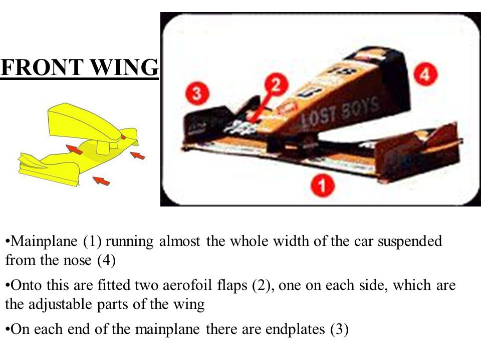 FRONT WING Mainplane (1) running almost the whole width of the car suspended from the nose (4)