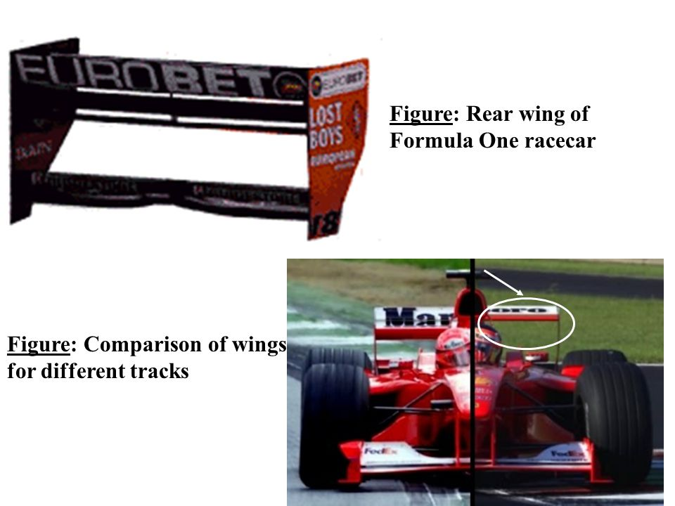 Figure: Rear wing of Formula One racecar Figure: Comparison of wings for different tracks