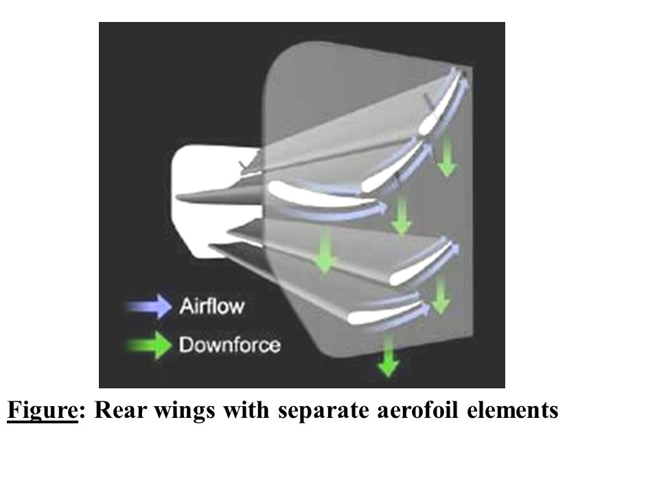 Figure: Rear wings with separate aerofoil elements