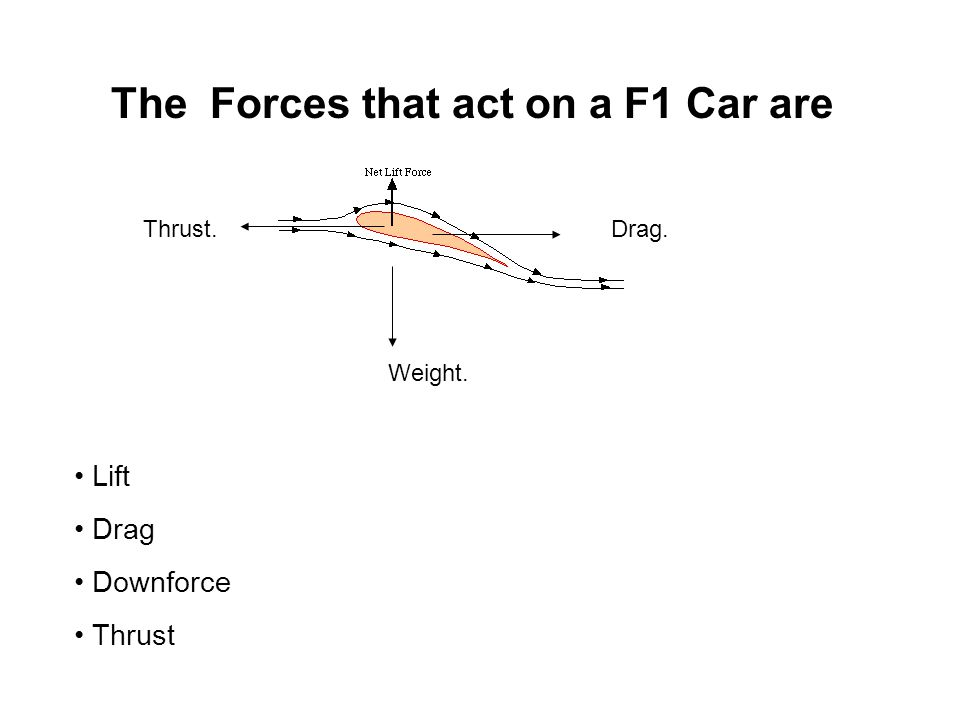 The Forces that act on a F1 Car are