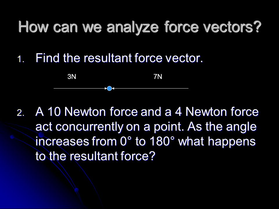 How can we analyze force vectors