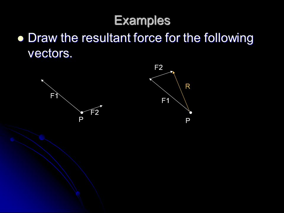 Draw the resultant force for the following vectors.