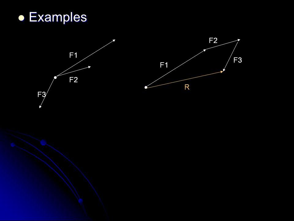 Examples F2 F1 F3 F1 F2 R F3