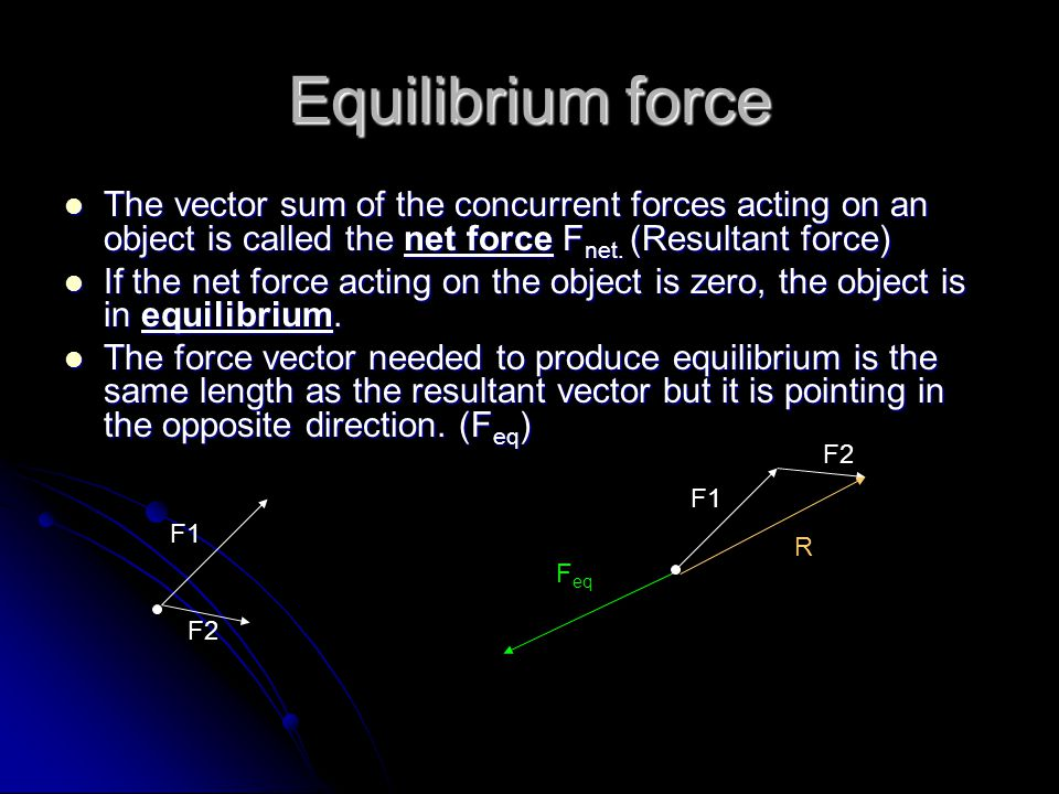 Equilibrium force The vector sum of the concurrent forces acting on an object is called the net force Fnet. (Resultant force)