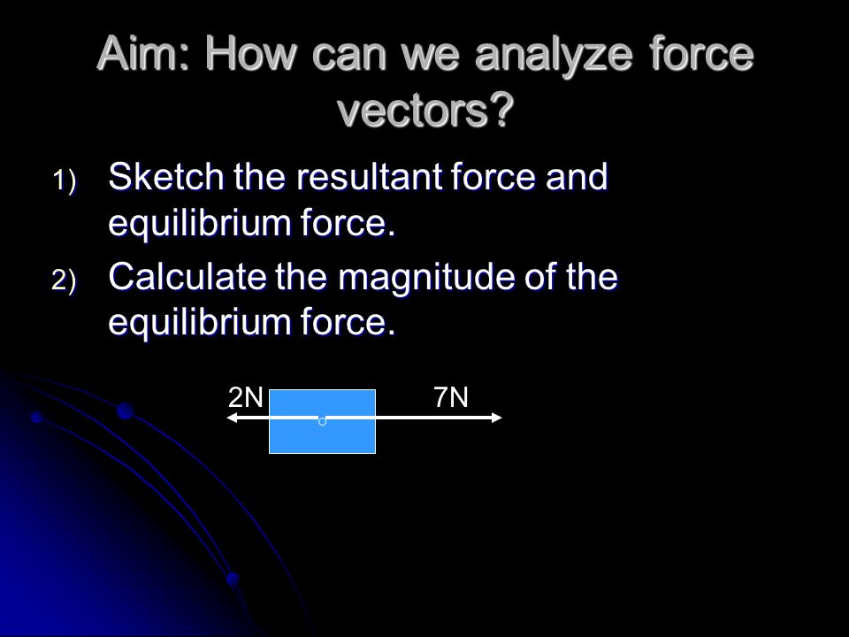Aim: How can we analyze force vectors