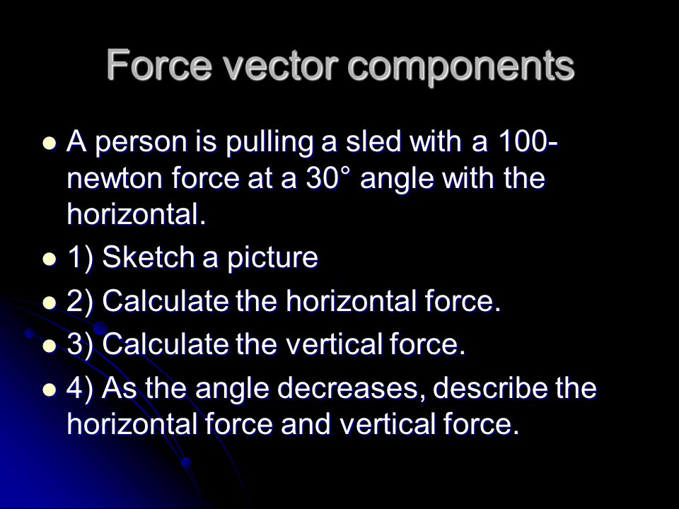 Force vector components