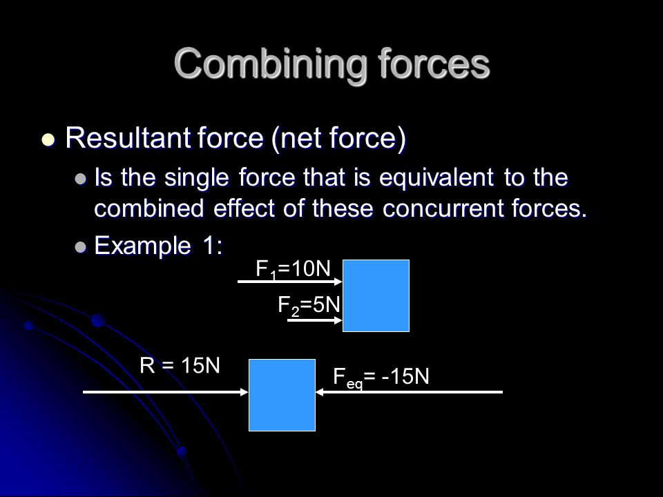 Combining forces Resultant force (net force)