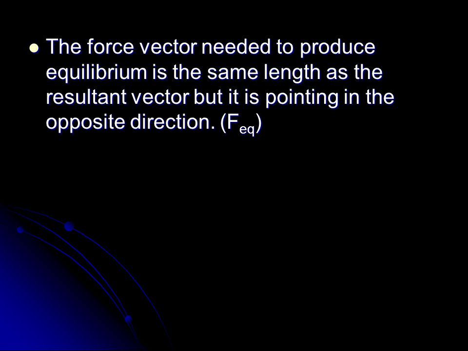 The force vector needed to produce equilibrium is the same length as the resultant vector but it is pointing in the opposite direction.