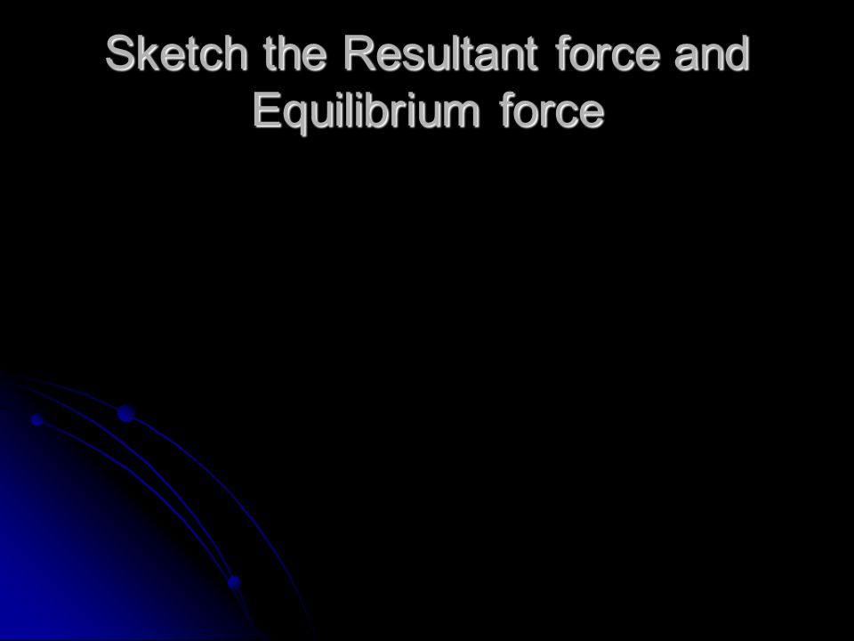Sketch the Resultant force and Equilibrium force