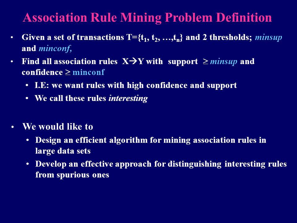 Association Rule Mining Problem Definition