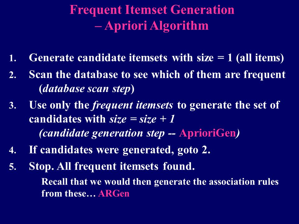 Frequent Itemset Generation