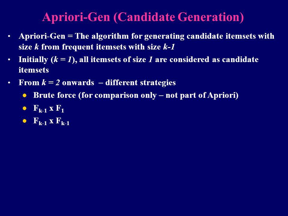 Apriori-Gen (Candidate Generation)