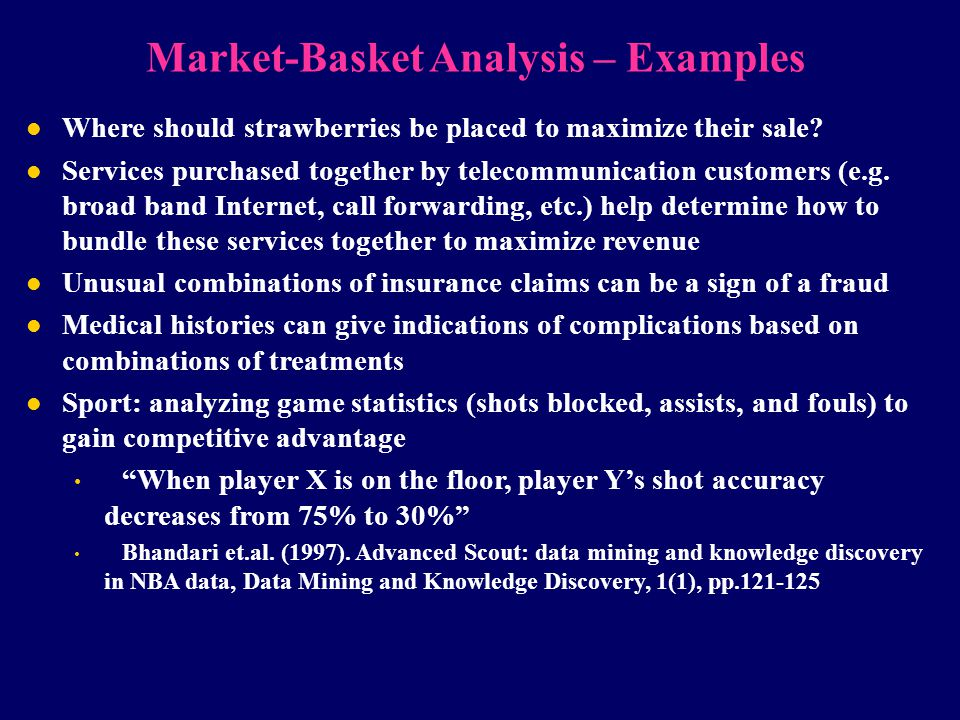Market-Basket Analysis – Examples
