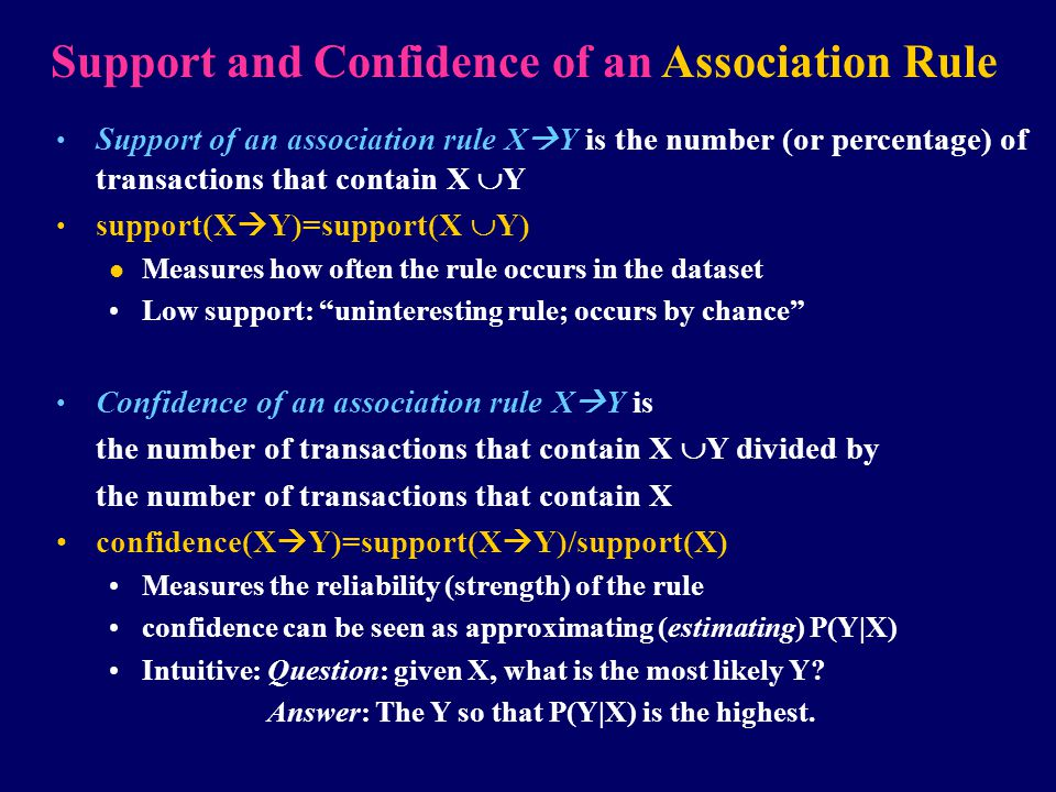 Support and Confidence of an Association Rule