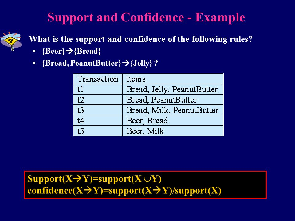 Support and Confidence - Example